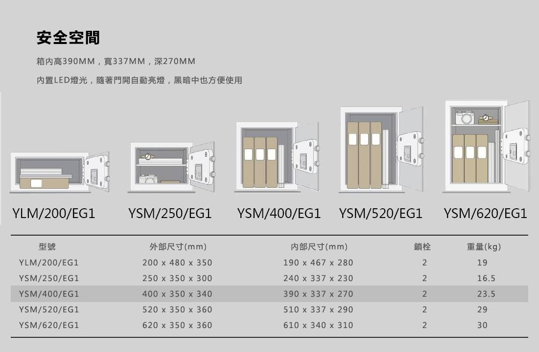Ysm 400 Eg1 Yale Certified Safes Hong Kong Security Centre
